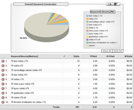 N73_google_analytics